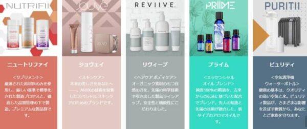 MLM連鎖販売業者【ARIIX Japan合同会社】に対する行政処分について