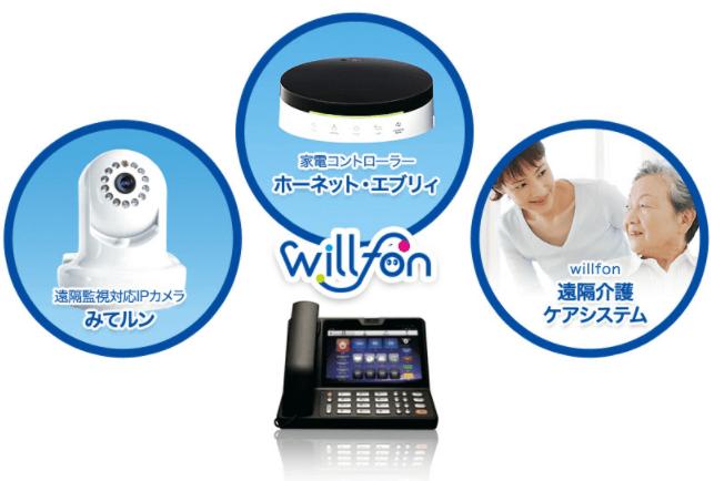 WILL(ウィル)はHPには記載のないネットワークビジネスでセールストーク